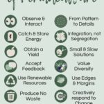 12 principles of permaculture